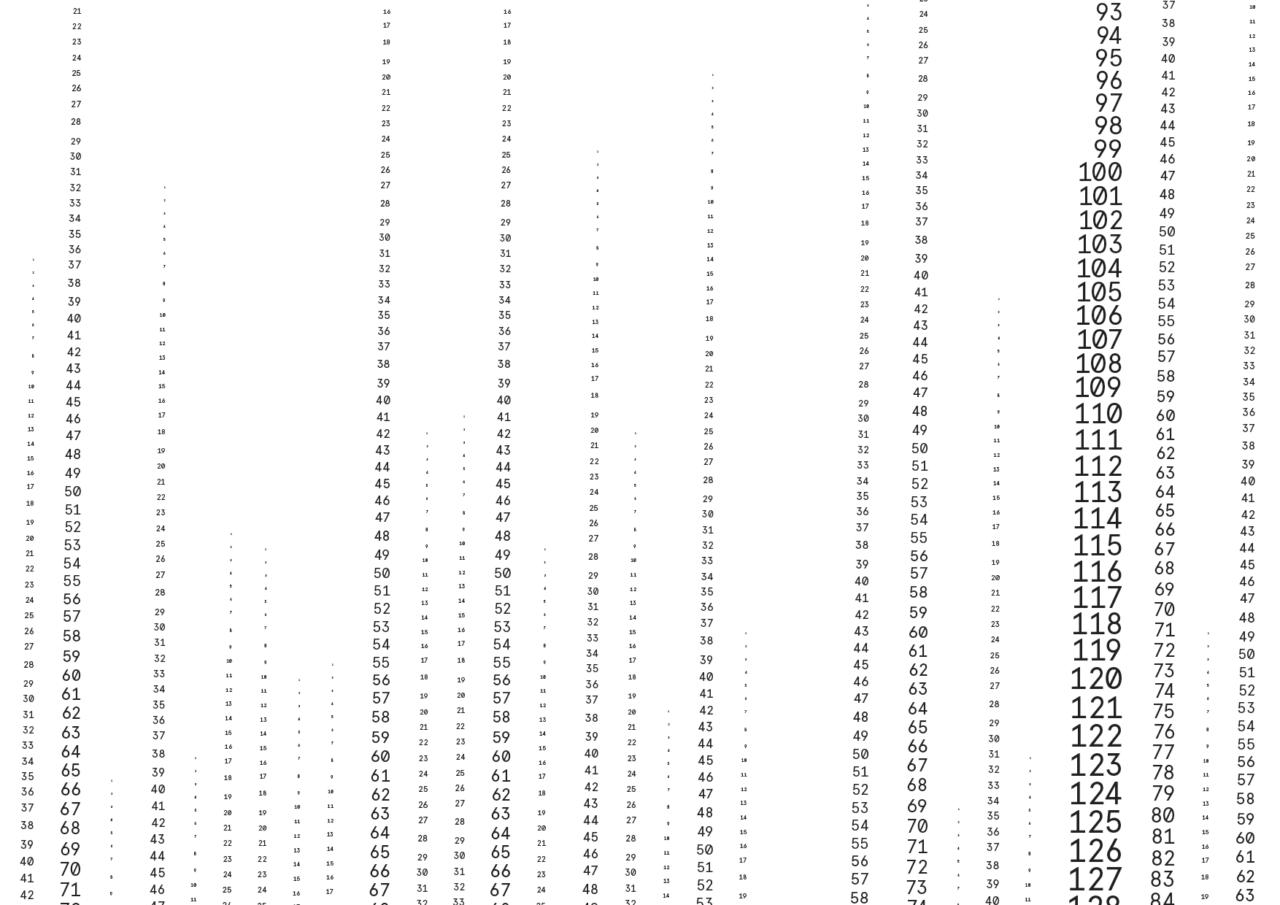 Alessandro Thüler Hillii – An alphanumeric map